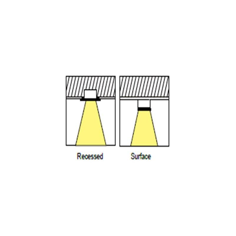 GU10 Spot Abstrahlwinkel von 30°- 80° einstellbar
