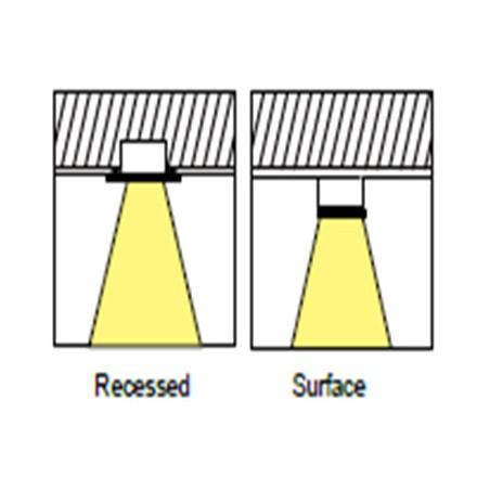 GU10 Spot Abstrahlwinkel von 30°-80° wählbar